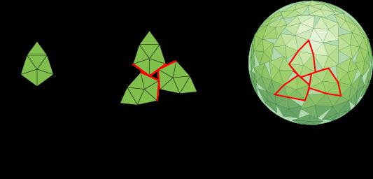 Polyomaviridae papillomaviridae A vírusok osztályozása – Wikipédia
